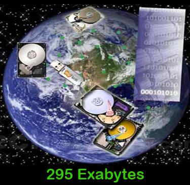 Capacidade de armazenamento mundial até 2007